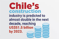 Regional report factsheet: Latin America
