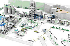 A revolution in the profitability of Indian cement plants