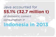 Cement factsheet: Southeast Asia