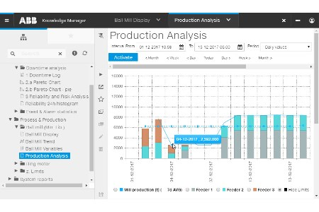 Latest version of ABB Ability Knowledge Manager released